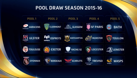 Euro pools for 2015/2016